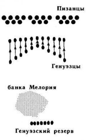 мелория2